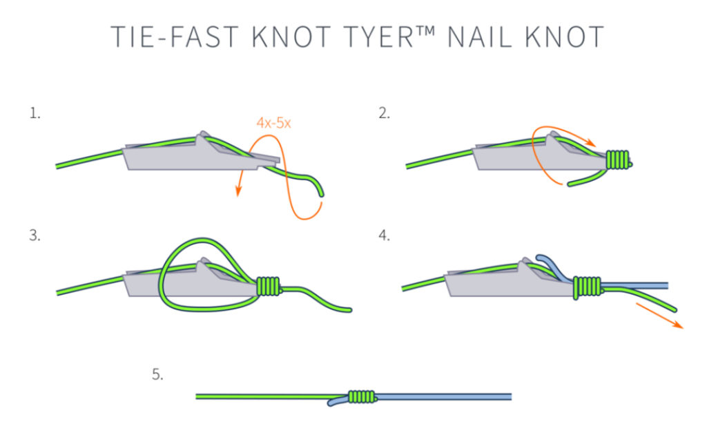 nail, knot, game, fish, lures, leader, offshore, fishing, how to tie, lure, rapala, speed pro, pelagic, strongest, loop, swivel, pull, play, natural, movement, lyle, venske, southern, gauteng, deep, sea, angling, east rand, boat, club, tie fast, knot, tool